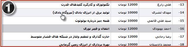 kharid wikipower (1)