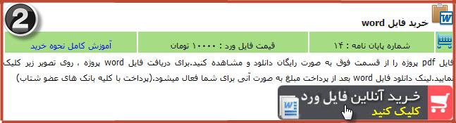 kharid wikipower (2)