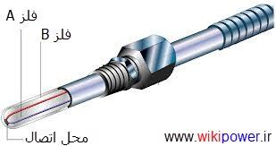 ترموکوپل wikipower.ir