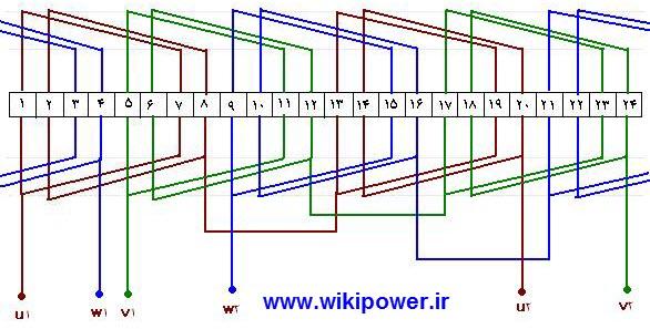 نرم افزار سیم پیچی[www.wikipower.ir]