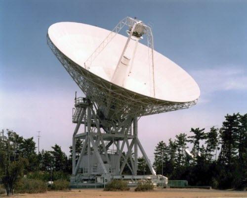 anten ha