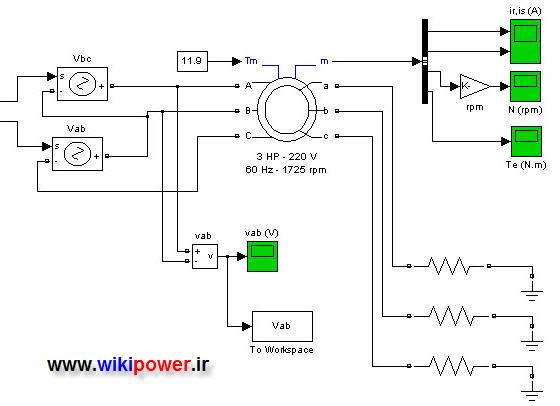 کنترل سرعت موتور القایی -[www.wikipower.ir]
