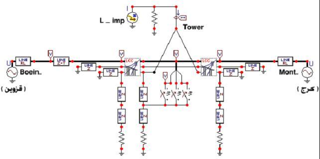 شبیه سازی برخورد صاعقه به خطوط برق