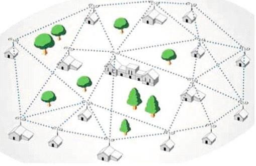 شبکه ادهاک