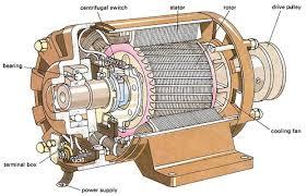 موتور القایی Wikipower.ir