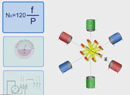 کنترل سرعت موتور القایی wikipower.ir