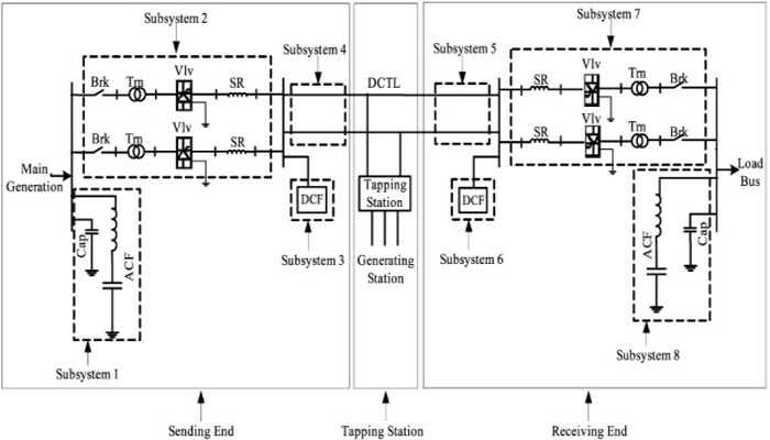 سیستم انتقال hvdc با ایستگاه بهره برداری vsc