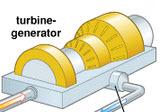 generator power plant